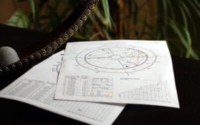 Αστρολογικές υπογραφές Διαζυγίου